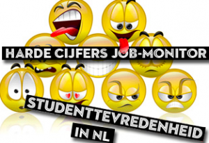 Rapportcijfers MBO