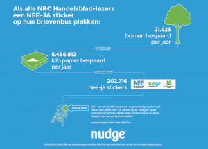 De advertentie van Nudge in NRC Handelsblad