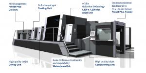 Technische details van de Heidelberg Primefire 106